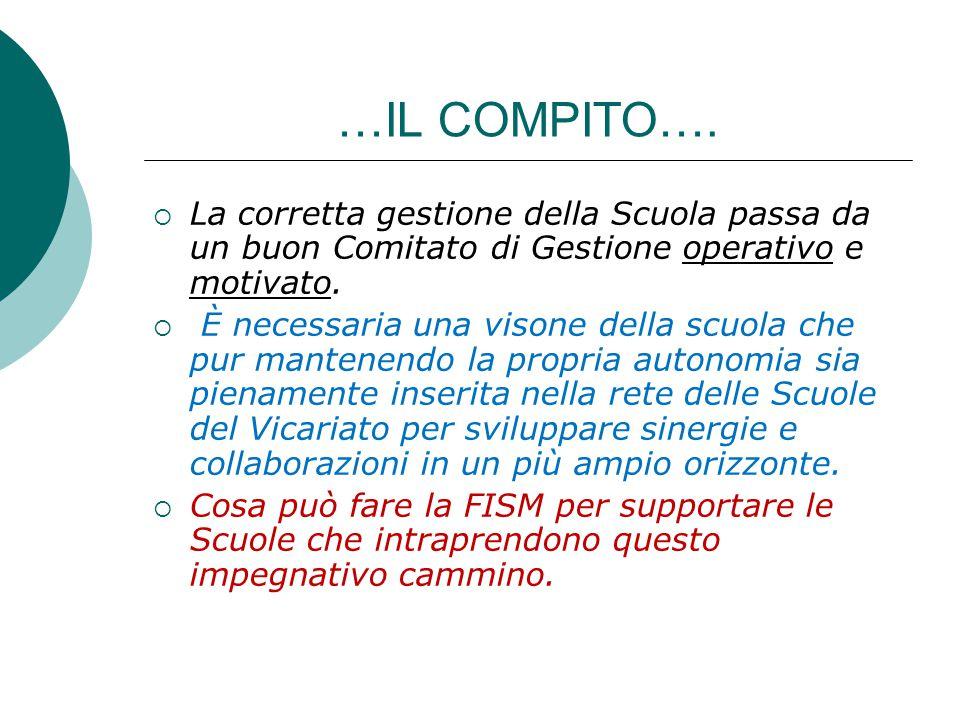 …IL COMPITO…. La corretta gestione della Scuola passa da un buon Comitato di Gestione operativo e motivato.