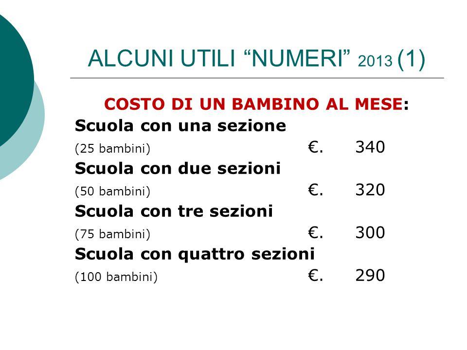 ALCUNI UTILI NUMERI 2013 (1)