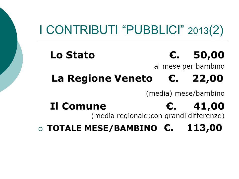 I CONTRIBUTI PUBBLICI 2013(2)