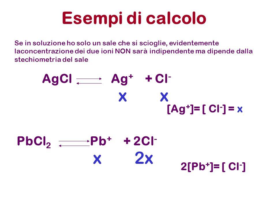 Esempi di calcolo x x x 2x AgCl Ag+ + Cl- PbCl2 Pb+ + 2Cl-