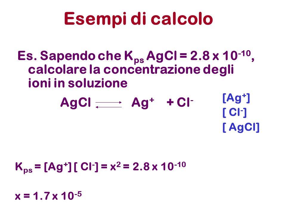 Esempi di calcolo Es. Sapendo che Kps AgCl = 2.8 x 10-10, calcolare la concentrazione degli ioni in soluzione.