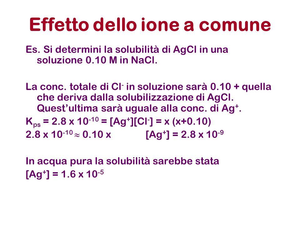 Effetto dello ione a comune