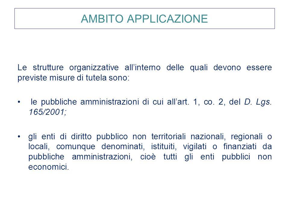 AMBITO APPLICAZIONE Le strutture organizzative all'interno delle quali devono essere previste misure di tutela sono: