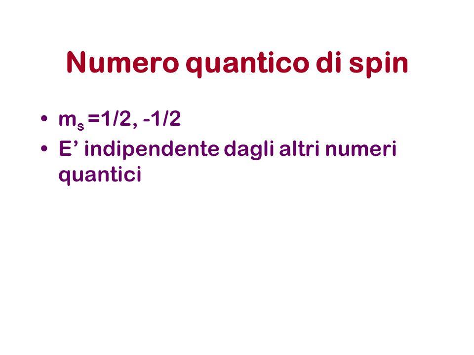 Numero quantico di spin