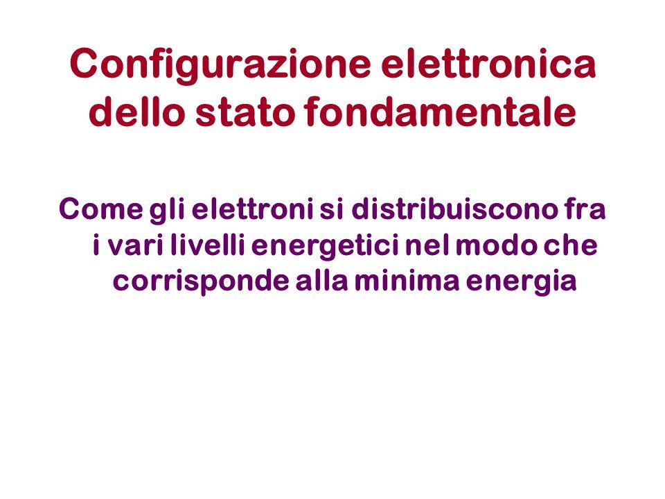 Configurazione elettronica dello stato fondamentale