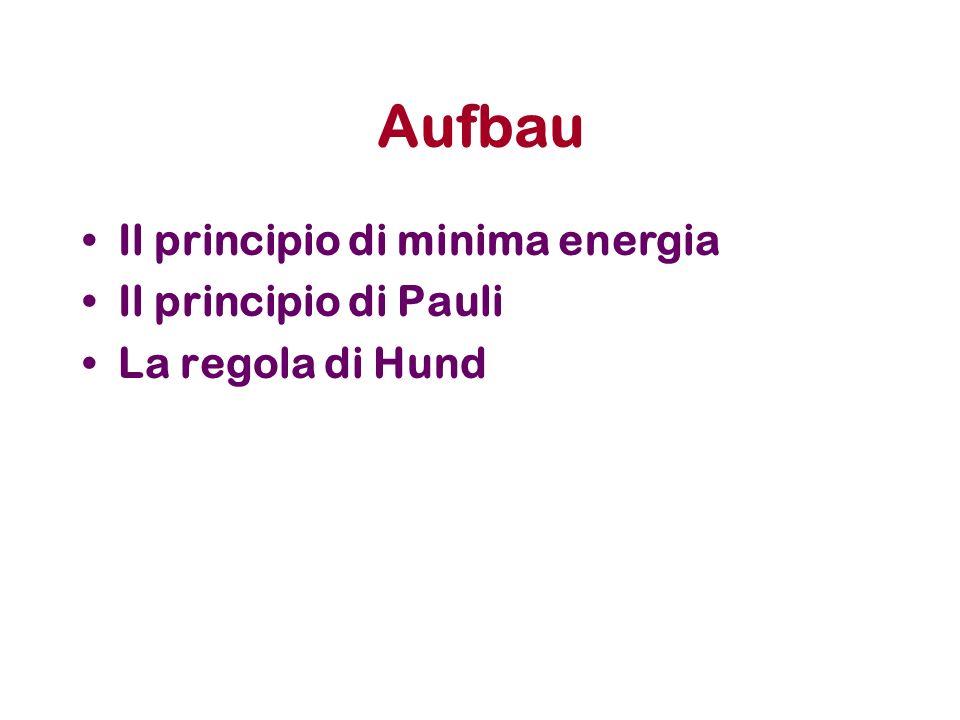 Aufbau Il principio di minima energia Il principio di Pauli