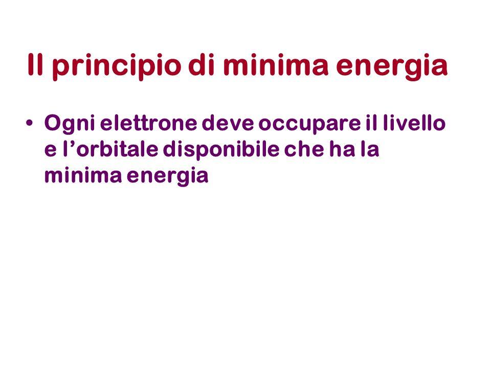 Il principio di minima energia