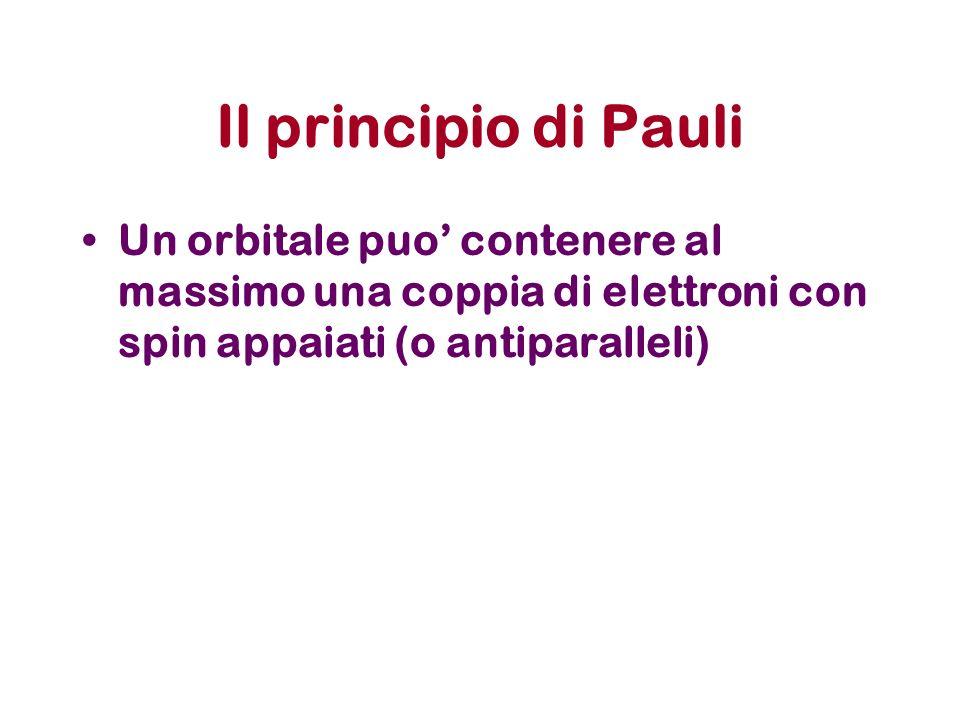 Il principio di PauliUn orbitale puo' contenere al massimo una coppia di elettroni con spin appaiati (o antiparalleli)