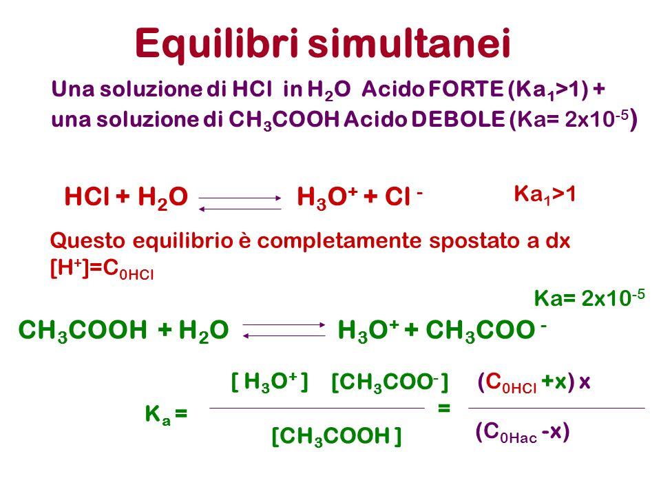 Equilibri simultanei HCl + H2O H3O+ + Cl -