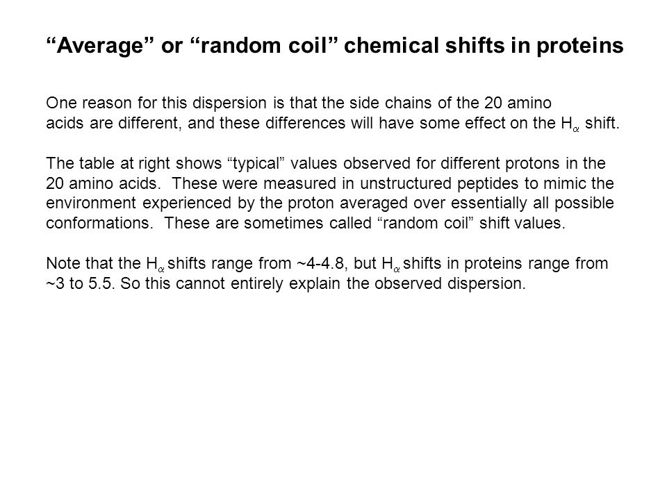 Average or random coil chemical shifts in proteins