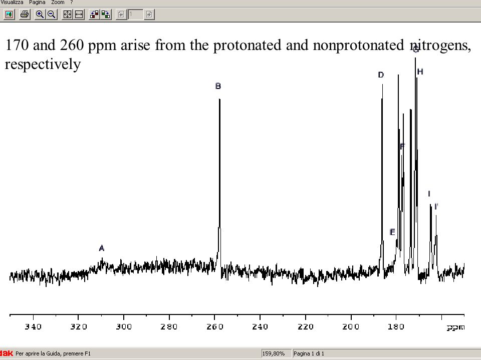 170 and 260 ppm arise from the protonated and nonprotonated nitrogens, respectively