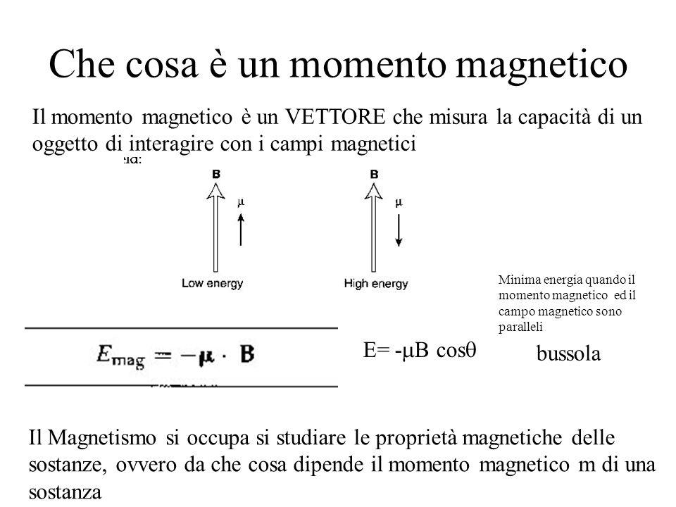 Che cosa è un momento magnetico