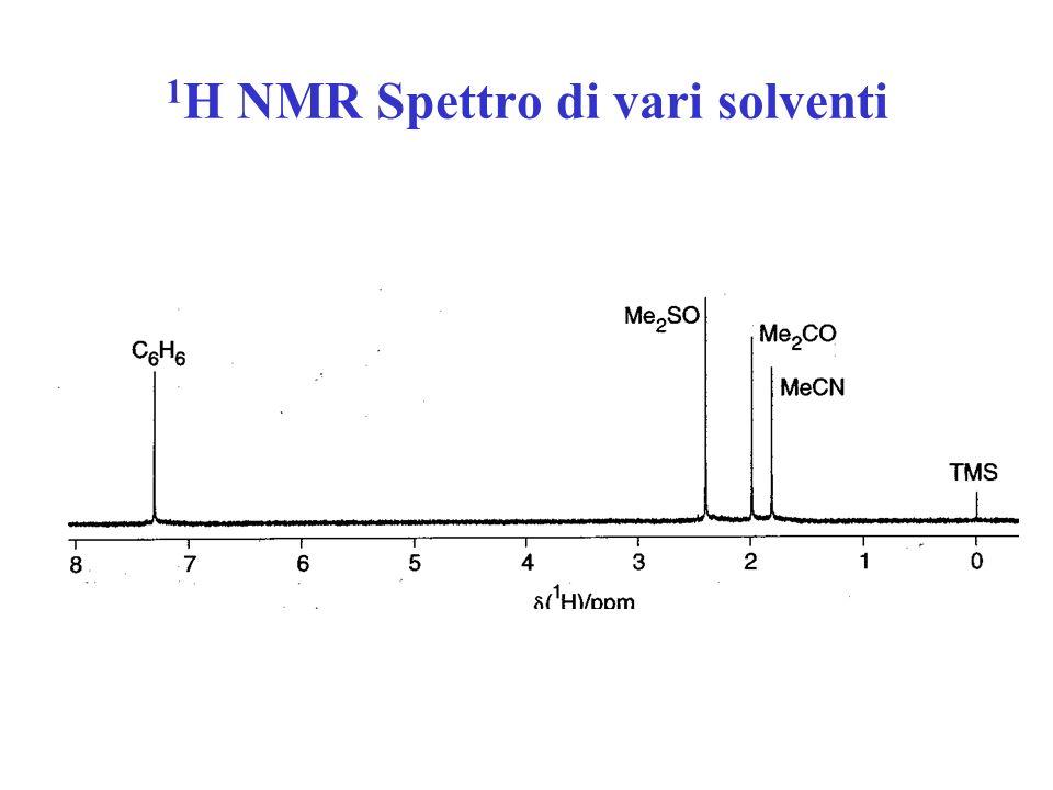 1H NMR Spettro di vari solventi