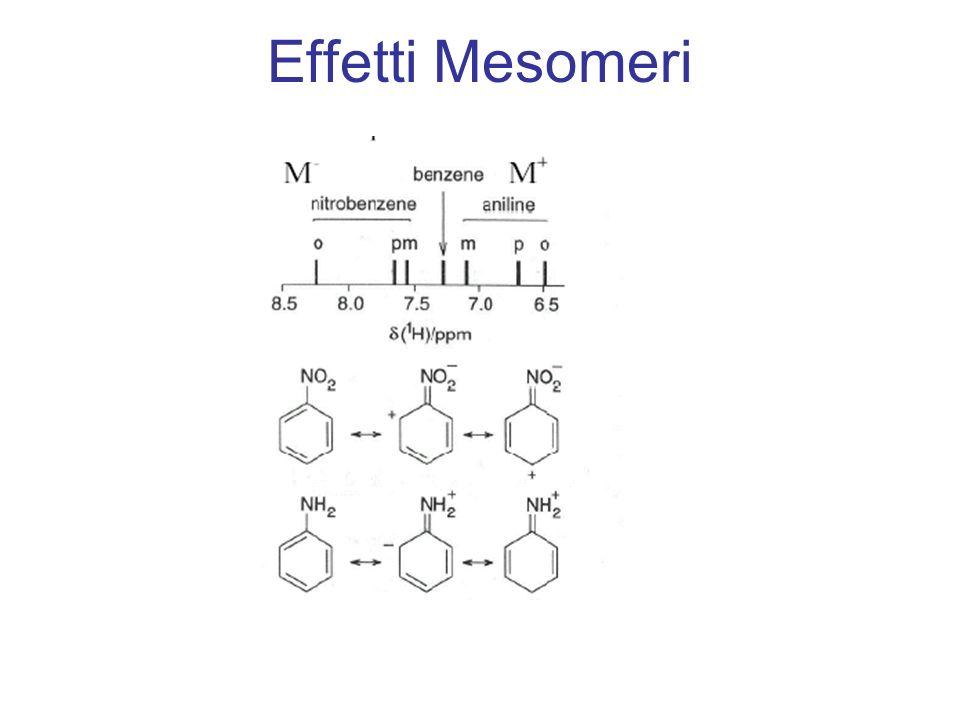 Effetti Mesomeri