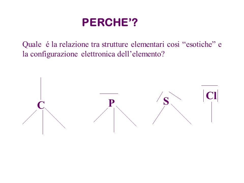 PERCHE' Quale é la relazione tra strutture elementari cosi esotiche e la configurazione elettronica dell'elemento