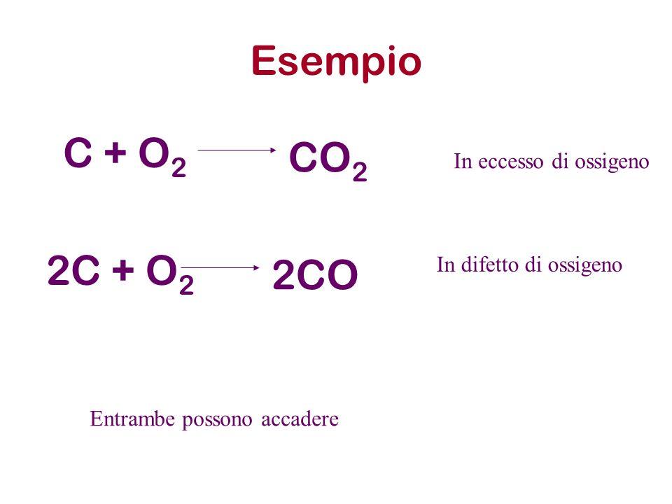 Esempio C + O2 CO2 2C + O2 2CO In eccesso di ossigeno