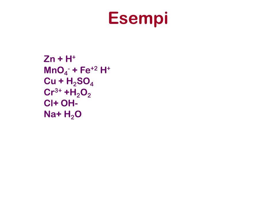 Esempi Zn + H+ MnO4- + Fe+2 H+ Cu + H2SO4 Cr3+ +H2O2 Cl+ OH- Na+ H2O