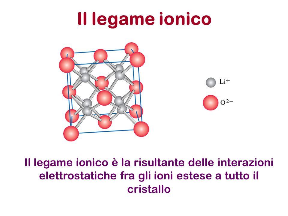 Il legame ionico Il legame ionico è la risultante delle interazioni elettrostatiche fra gli ioni estese a tutto il cristallo.