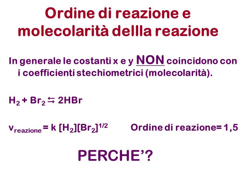 Ordine di reazione e molecolarità dellla reazione