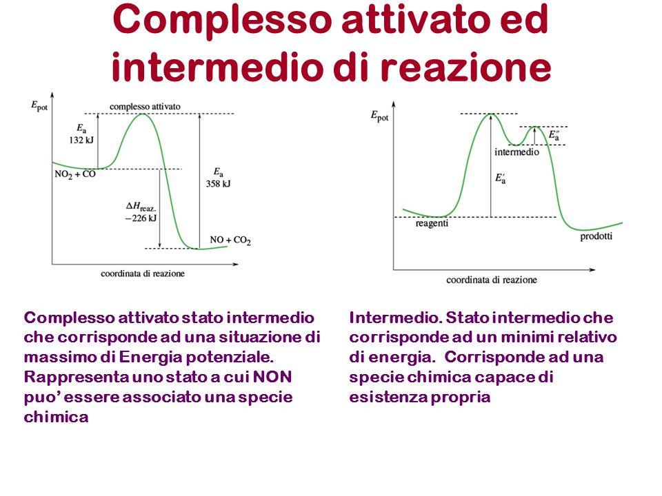 Complesso attivato ed intermedio di reazione