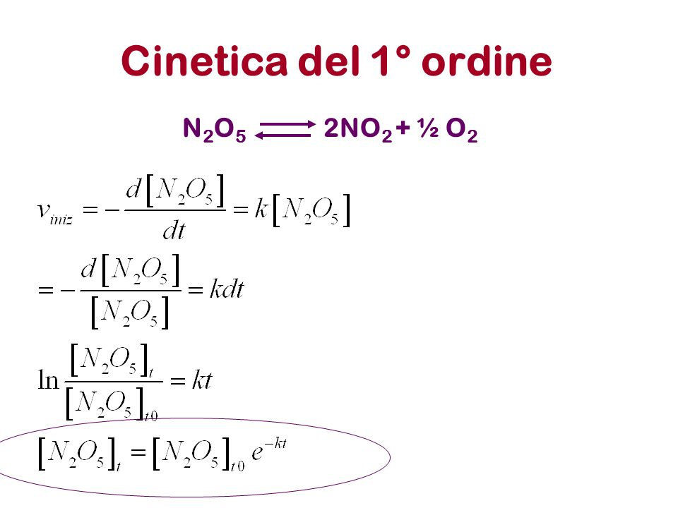 Cinetica del 1° ordine N2O5 2NO2 + ½ O2