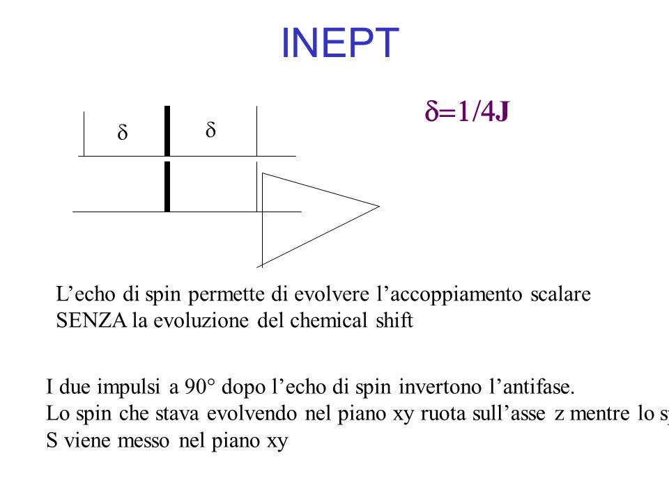 INEPT d=1/4J. d. d. L'echo di spin permette di evolvere l'accoppiamento scalare. SENZA la evoluzione del chemical shift.