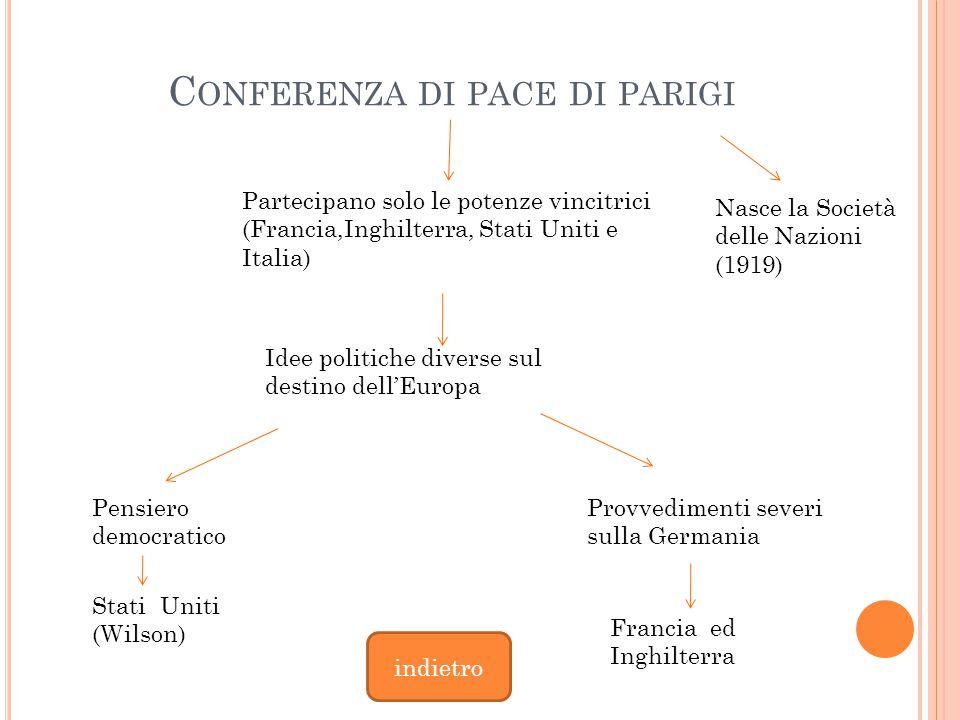 Conferenza di pace di parigi