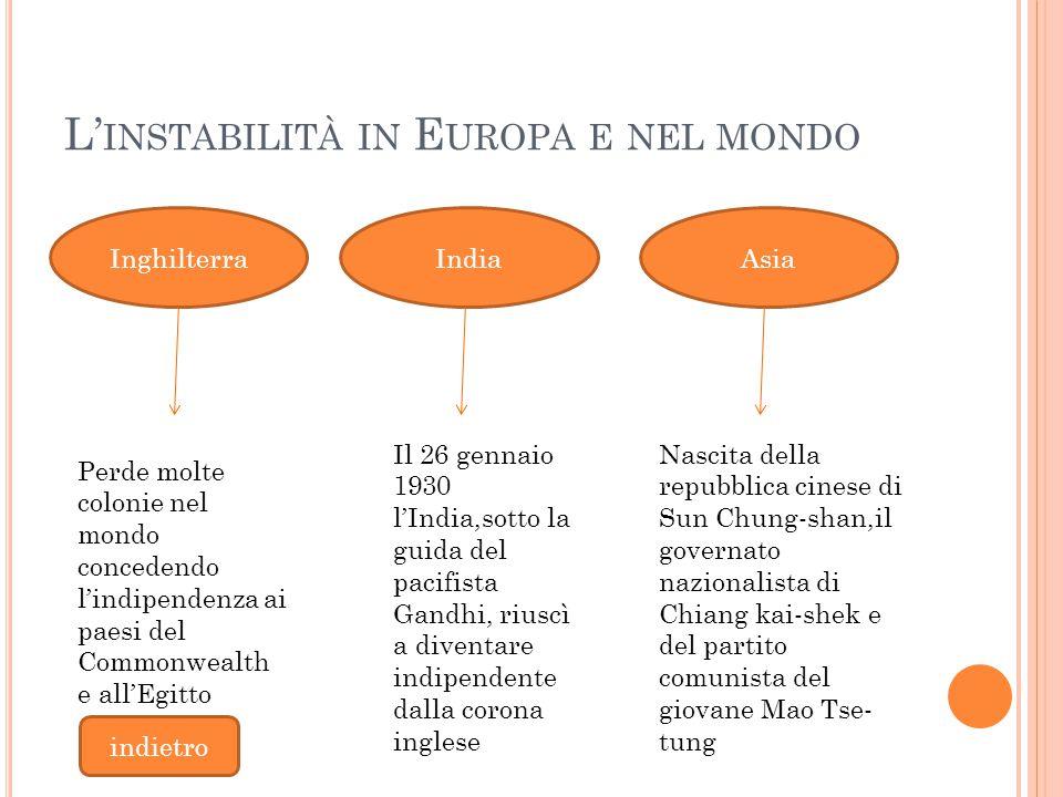 L'instabilità in Europa e nel mondo