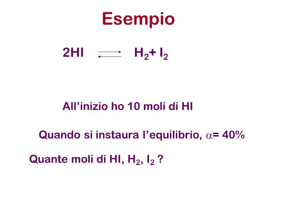 Esempio 2HI H2+ I2 All'inizio ho 10 moli di HI