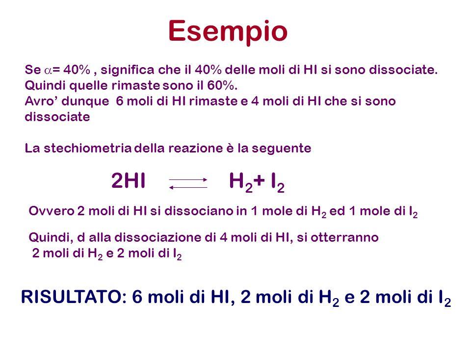 Esempio Se a= 40% , significa che il 40% delle moli di HI si sono dissociate. Quindi quelle rimaste sono il 60%.
