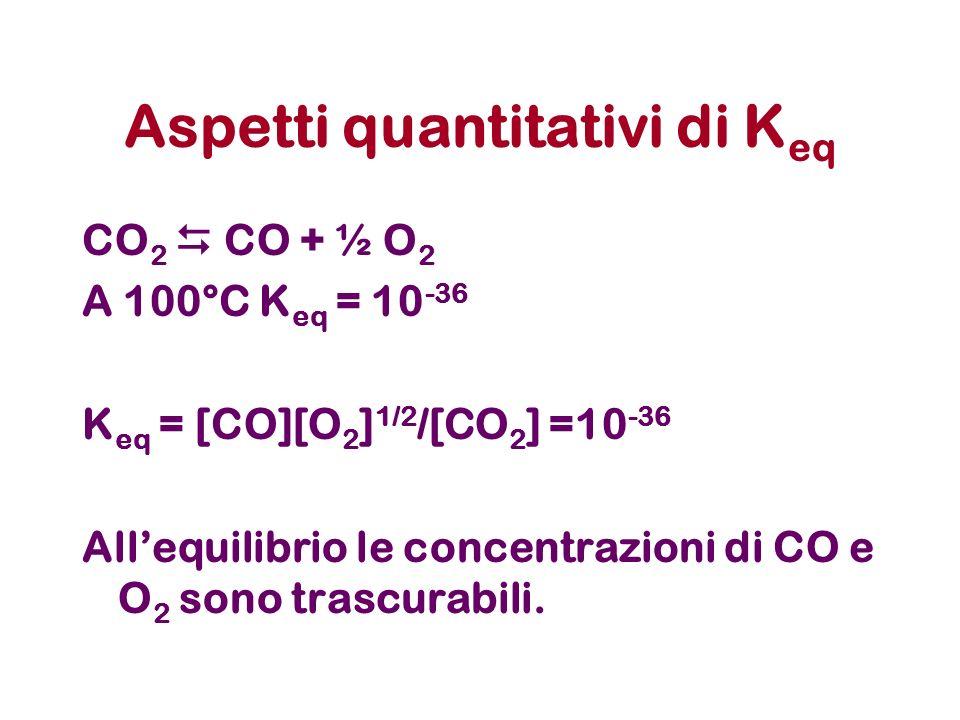 Aspetti quantitativi di Keq