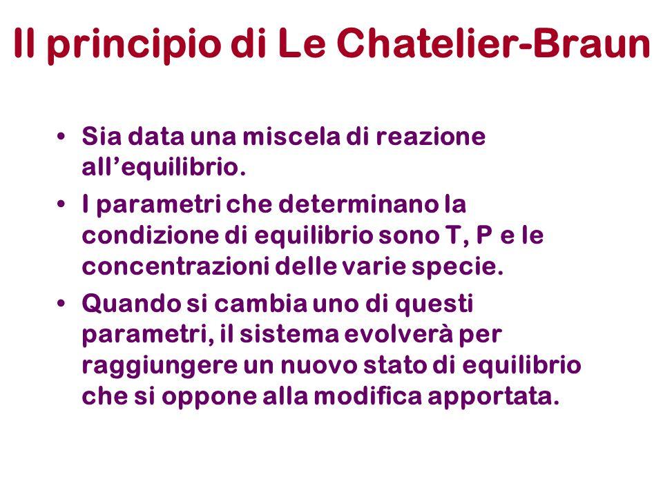 Il principio di Le Chatelier-Braun