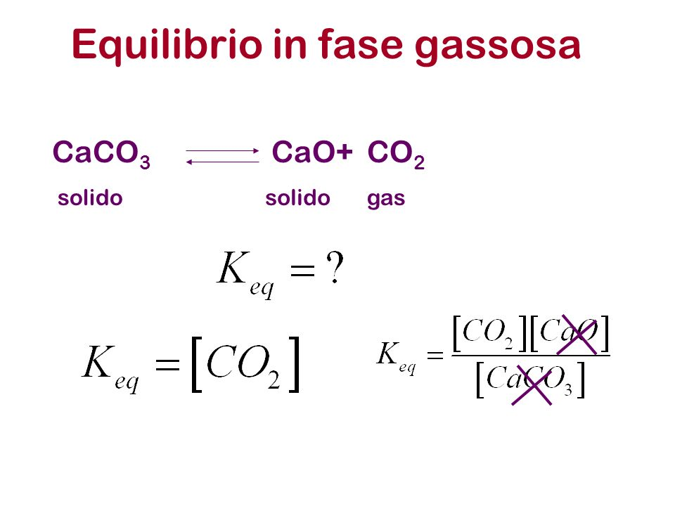 Equilibrio in fase gassosa