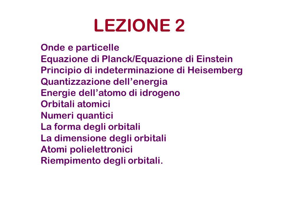 LEZIONE 2 Onde e particelle Equazione di Planck/Equazione di Einstein