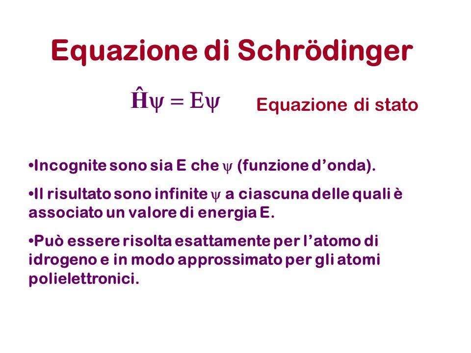 Equazione di Schrödinger