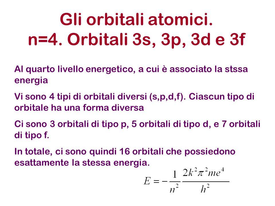 Gli orbitali atomici. n=4. Orbitali 3s, 3p, 3d e 3f