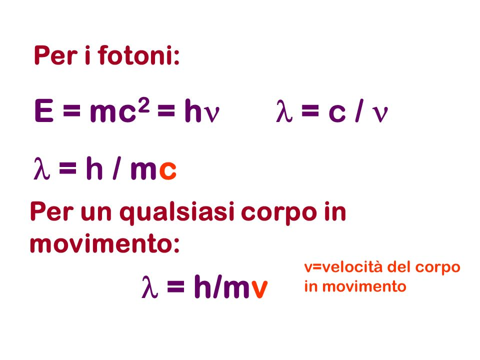 E = mc2 = hn l = c / n l = h / mc l = h/mv Per i fotoni: