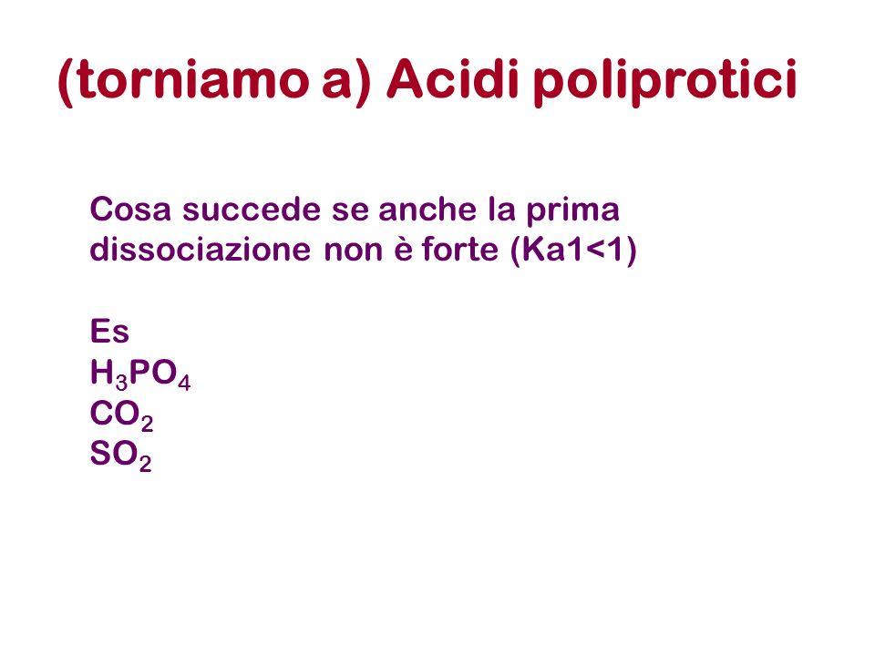 (torniamo a) Acidi poliprotici