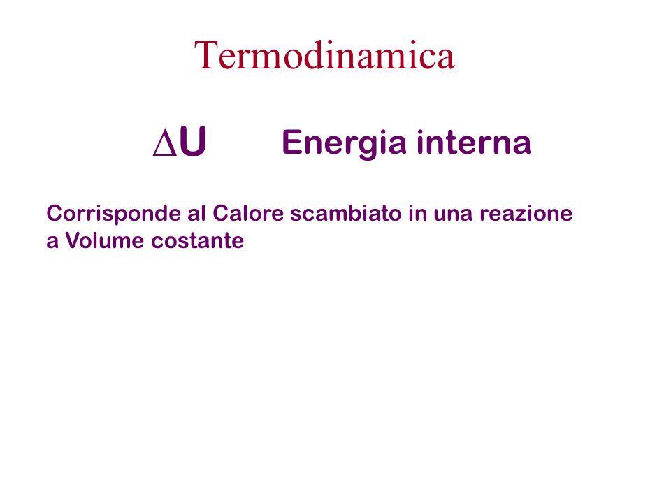 Termodinamica DU Energia interna