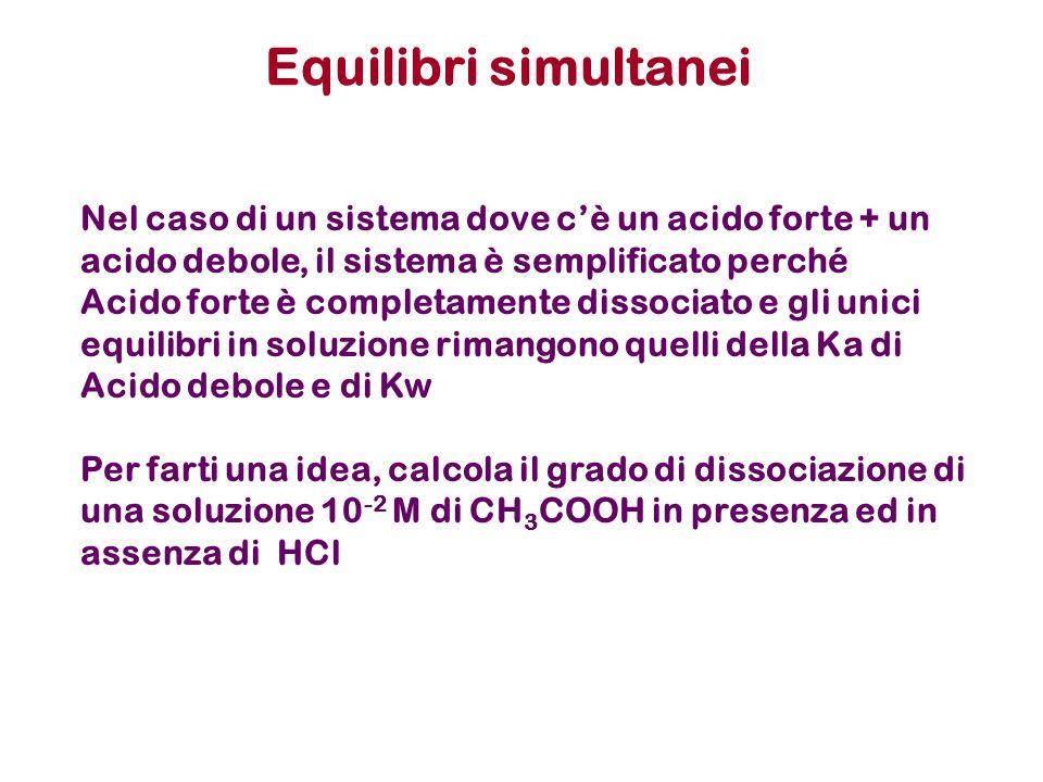 Equilibri simultanei Nel caso di un sistema dove c'è un acido forte + un acido debole, il sistema è semplificato perché.