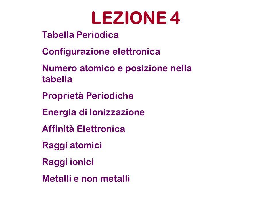 LEZIONE 4 Tabella Periodica Configurazione elettronica
