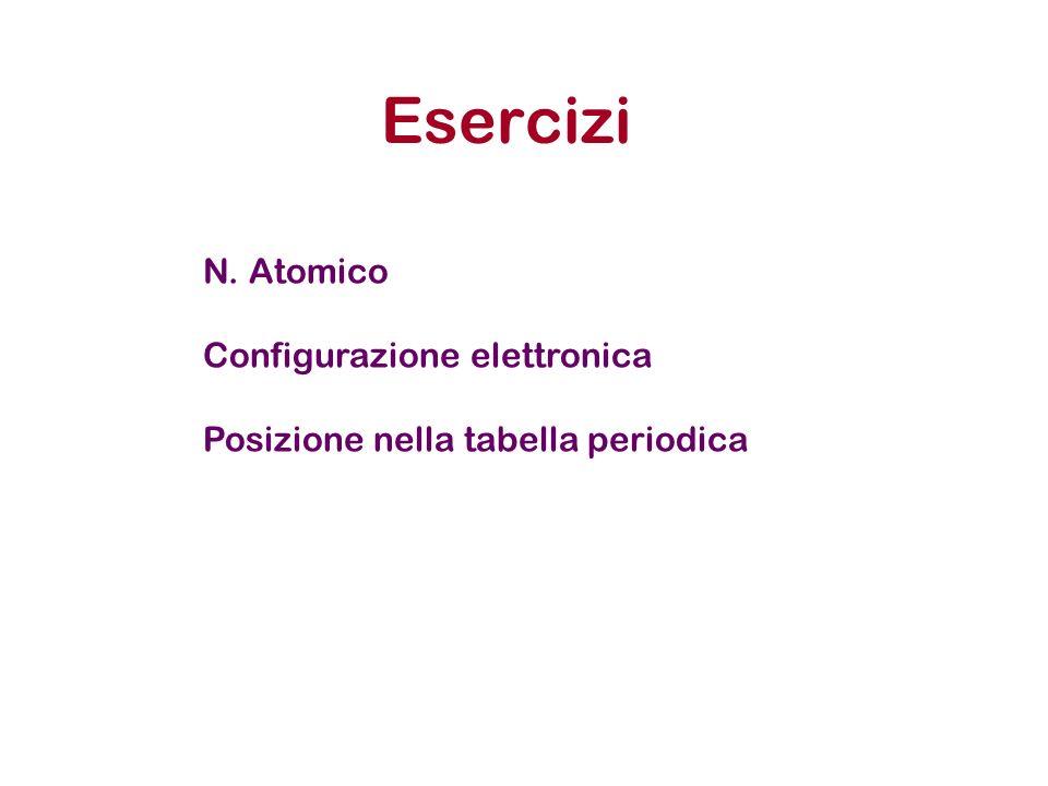 Esercizi N. Atomico Configurazione elettronica