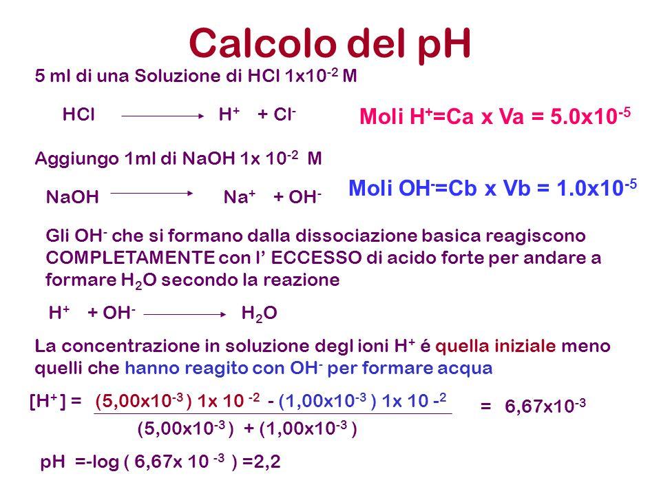 Calcolo del pH Moli H+=Ca x Va = 5.0x10-5 Moli OH-=Cb x Vb = 1.0x10-5