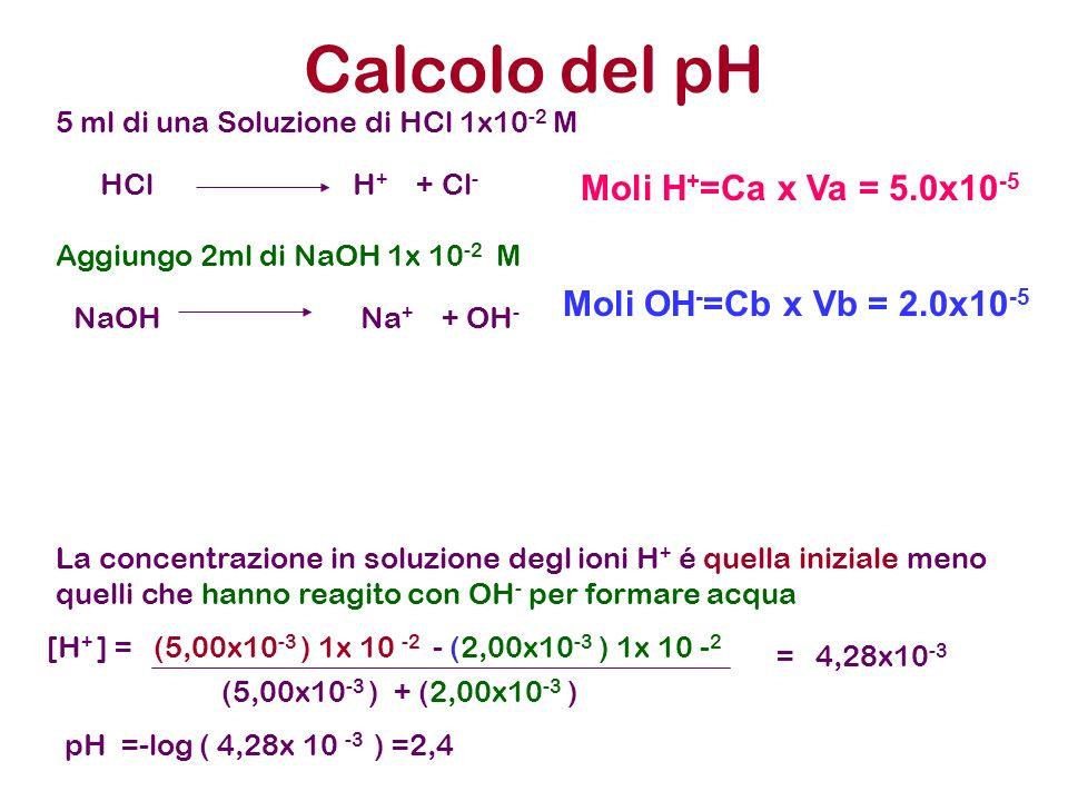 Calcolo del pH Moli H+=Ca x Va = 5.0x10-5 Moli OH-=Cb x Vb = 2.0x10-5