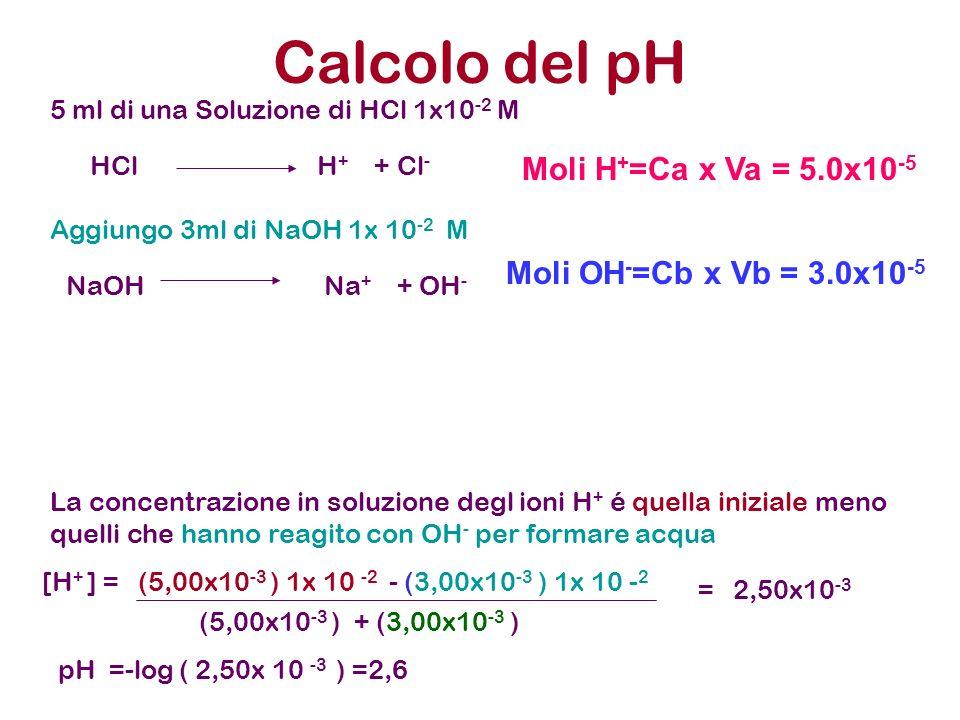 Calcolo del pH Moli H+=Ca x Va = 5.0x10-5 Moli OH-=Cb x Vb = 3.0x10-5