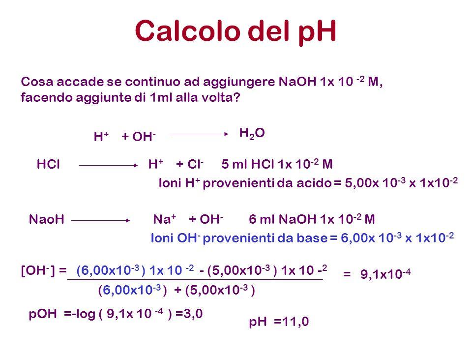 Calcolo del pH Cosa accade se continuo ad aggiungere NaOH 1x 10 -2 M, facendo aggiunte di 1ml alla volta