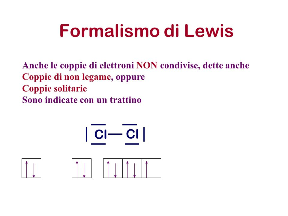 Formalismo di Lewis Cl Cl