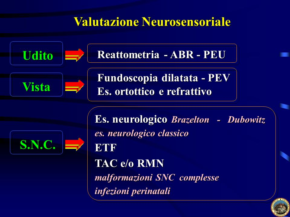 Valutazione Neurosensoriale