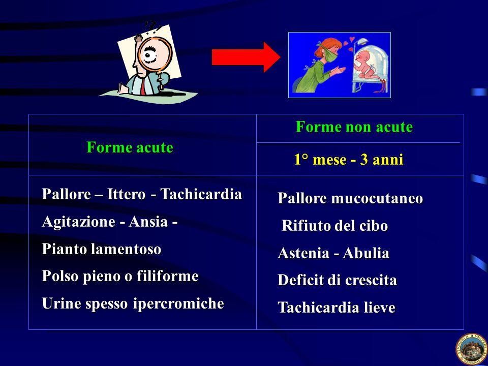 Forme non acute Forme acute. 1° mese - 3 anni. Pallore – Ittero - Tachicardia. Agitazione - Ansia -