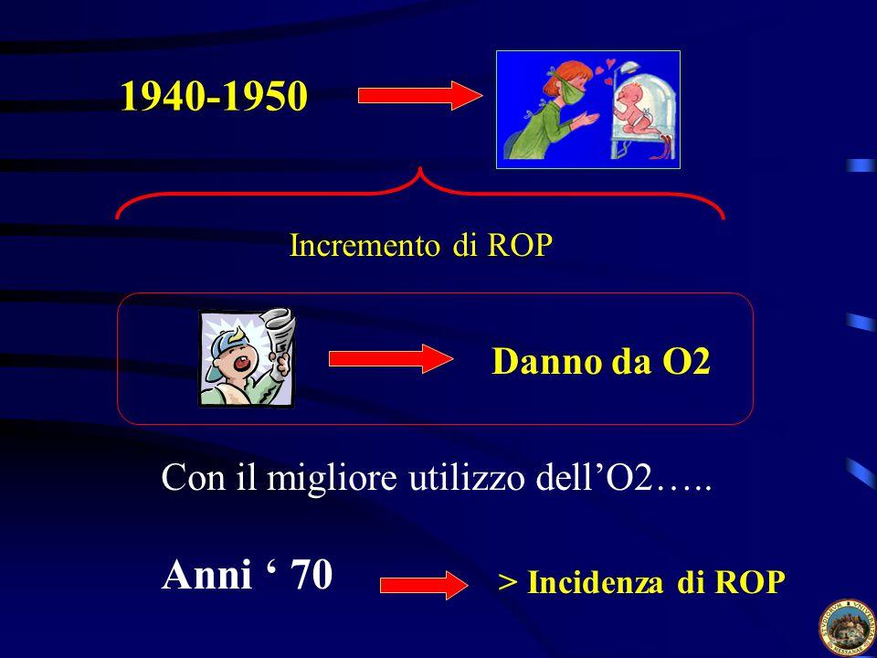 1940-1950 Anni ' 70 Danno da O2 Con il migliore utilizzo dell'O2…..